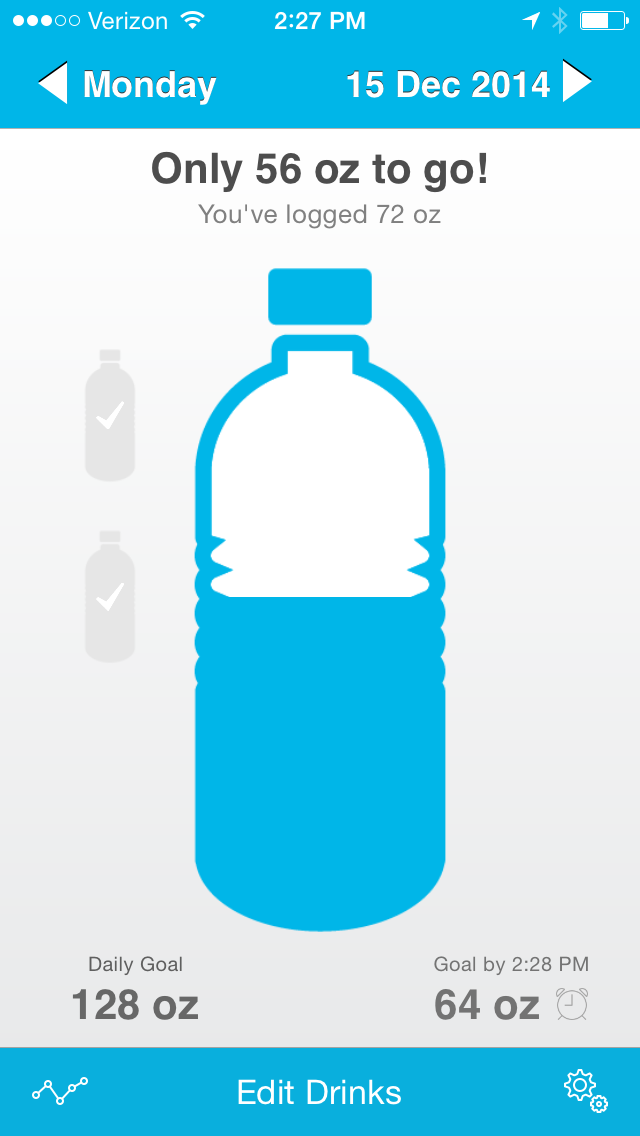 Week 1 Update: Drinking a Gallon of Water a Day - The ...